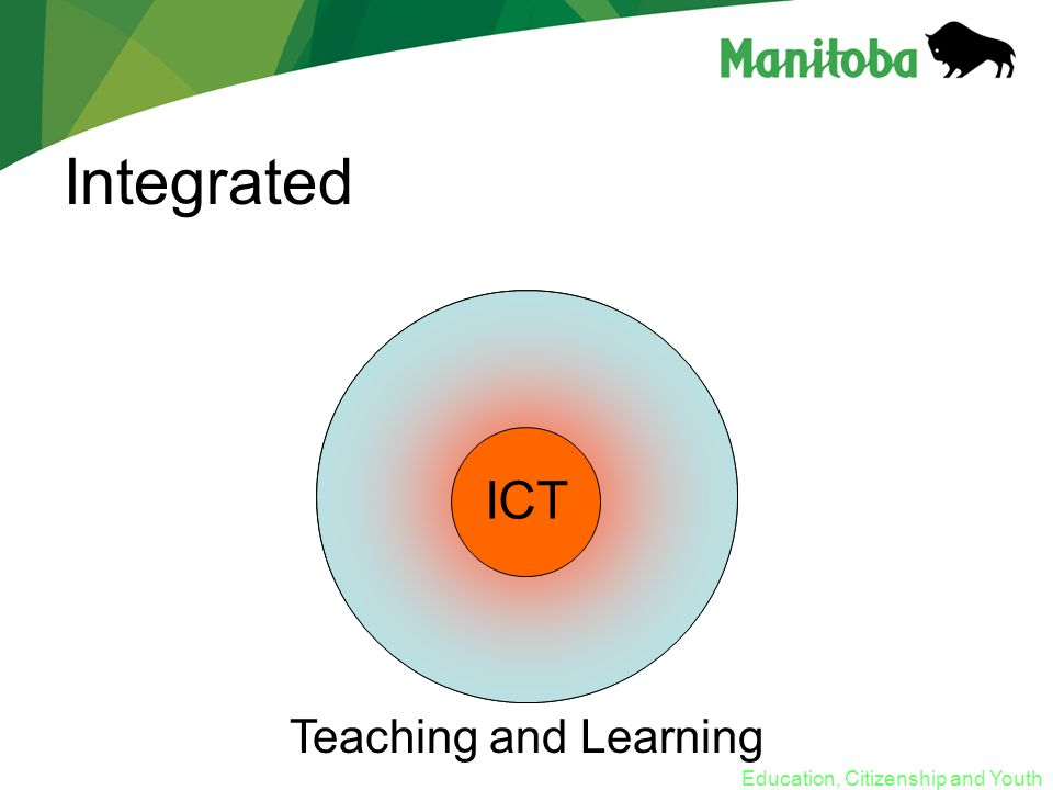 Education, Citizenship and Youth Teaching and Learning Integrated ICT