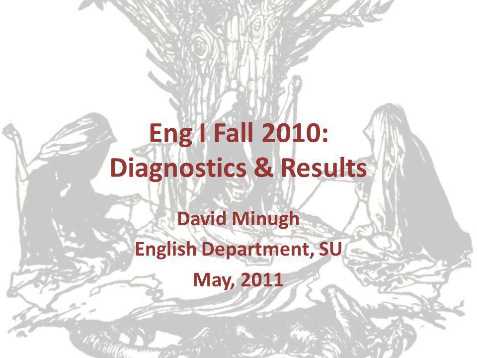 Eng I Fall 2010: Diagnostics & Results David Minugh English Department, SU May, 2011