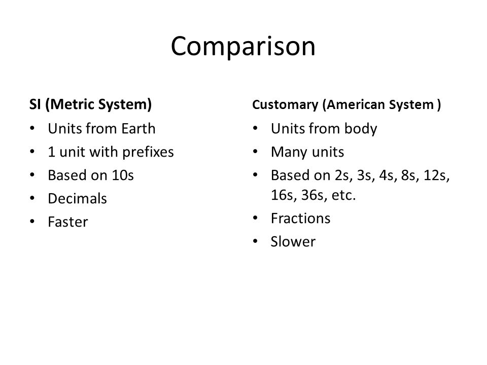 Comparison SI (Metric System) Units from Earth 1 unit with prefixes Based on 10s Decimals Faster Customary (American System ) Units from body Many uni