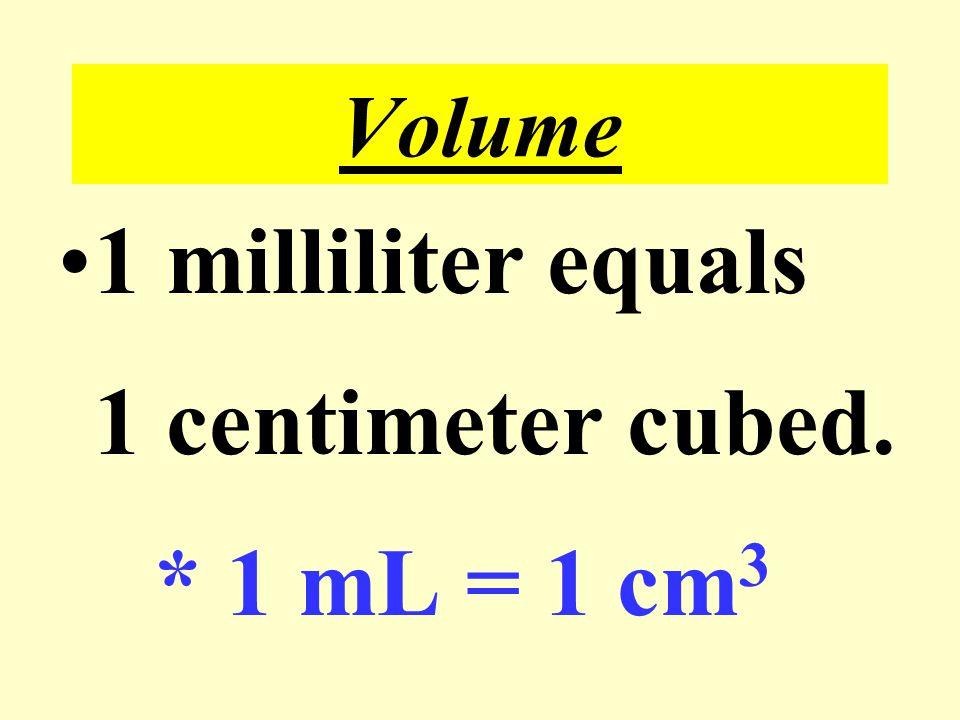 Volume Base (central) units of volume * (US) GALLON [gal] * (SI) LITER [L] sometimes centimeters cubed [cm 3 ]
