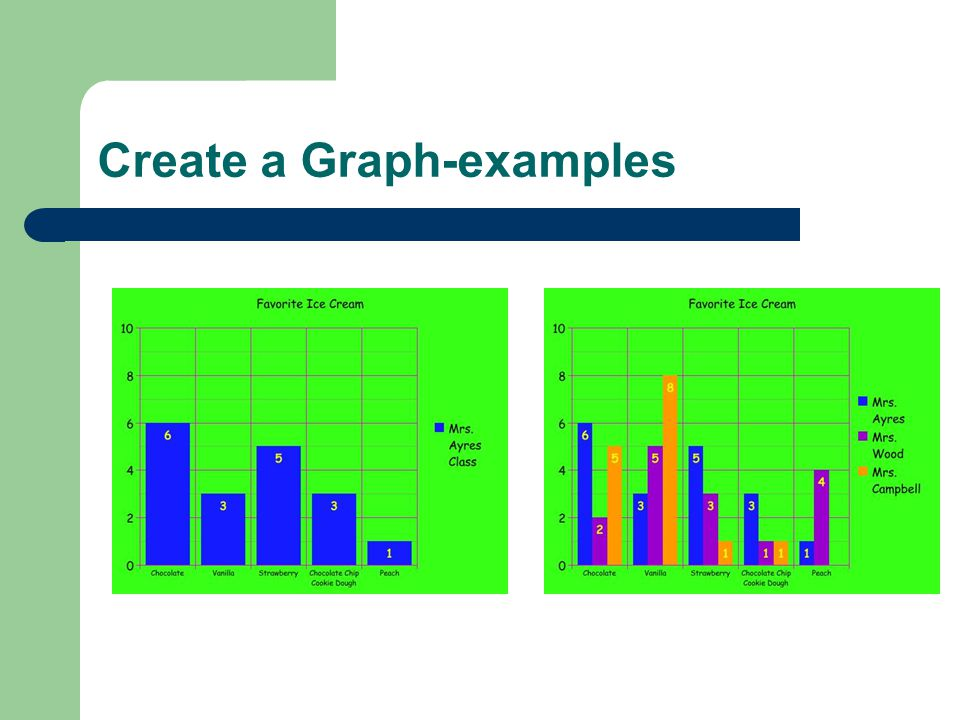 Create a Graph-examples