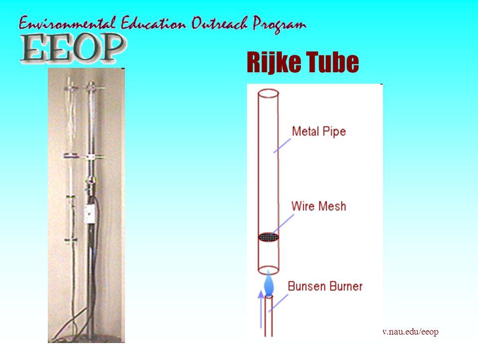Rijke Tube
