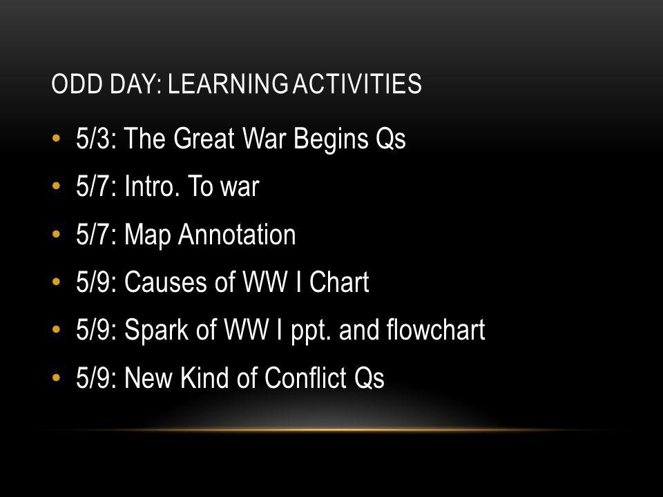 ODD DAY 5/13: Historians View 5/13: war on many fronts & Balance of Power 5/13: Strategies & Modern Warfare prezi 5/13: Major Battles Chart 5/13: War Ends Qs 5/15: Stalemate Activity 5/17: Total War notes