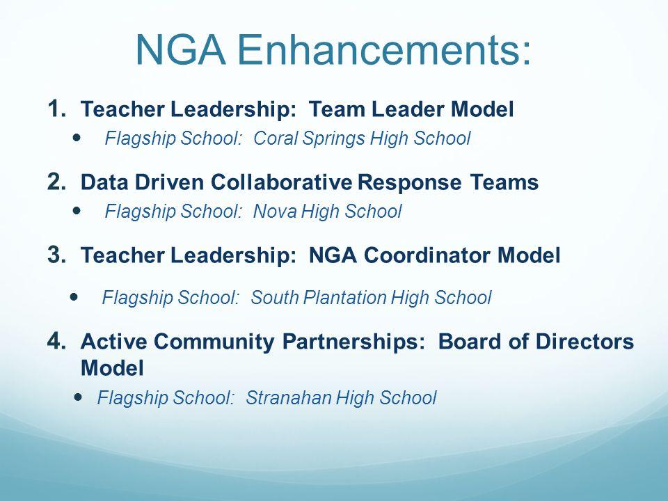 NGA Enhancements:  Teacher Leadership: Team Leader Model Flagship School: Coral Springs High School  Data Driven Collaborative Response Teams Flag