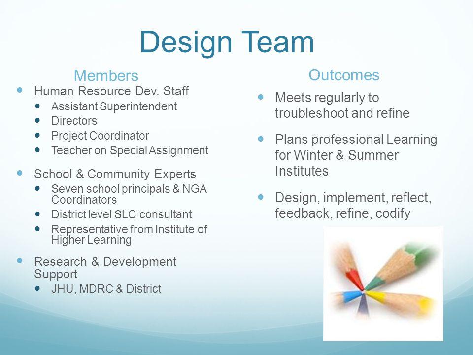 Design Team Members Human Resource Dev. Staff Assistant Superintendent Directors Project Coordinator Teacher on Special Assignment School & Community