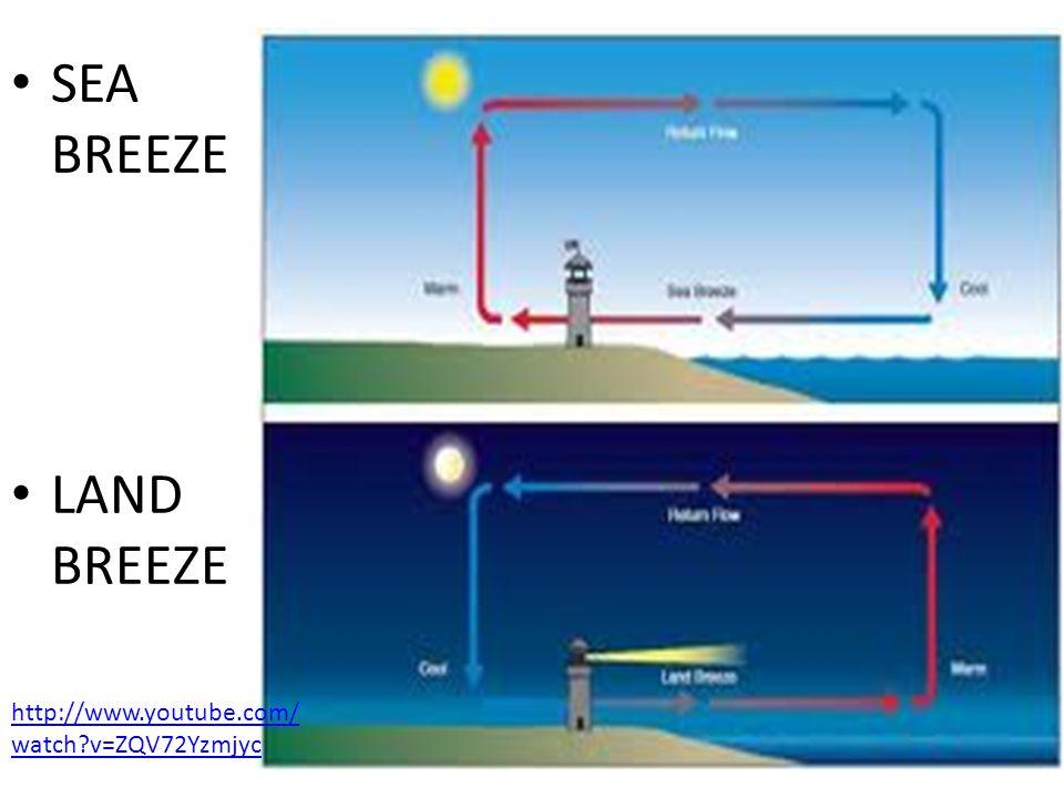 SEA BREEZE LAND BREEZE http://www.youtube.com/ watch?v=ZQV72Yzmjyc
