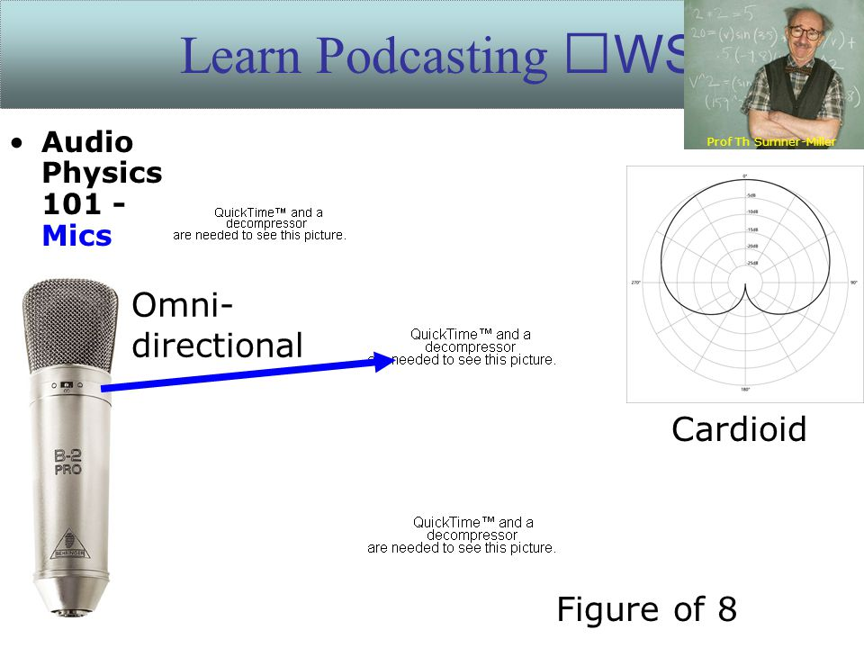 Learn Podcasting WS Prof Th Sumner-Miller Cardioid Figure of 8 Omni- directional Audio Physics 101 - Mics