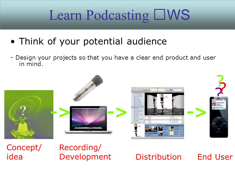 Think of your potential audience - Design your projects so that you have a clear end product and user in mind. Learn Podcasting WS Recording/ Developm