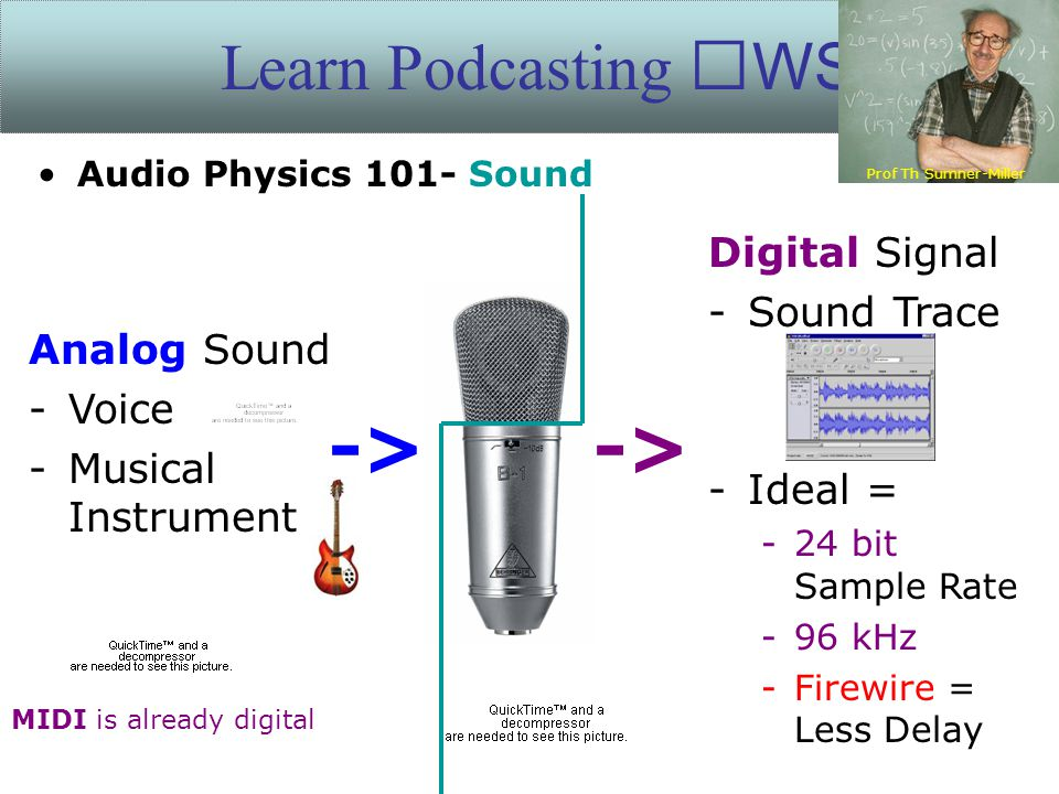 Audio Physics 101- Sound Learn Podcasting WS Analog Sound -Voice -Musical Instrument MIDI is already digital -> Digital Signal -Sound Trace -Ideal = -24 bit Sample Rate -96 kHz -Firewire = Less Delay Prof Th Sumner-Miller