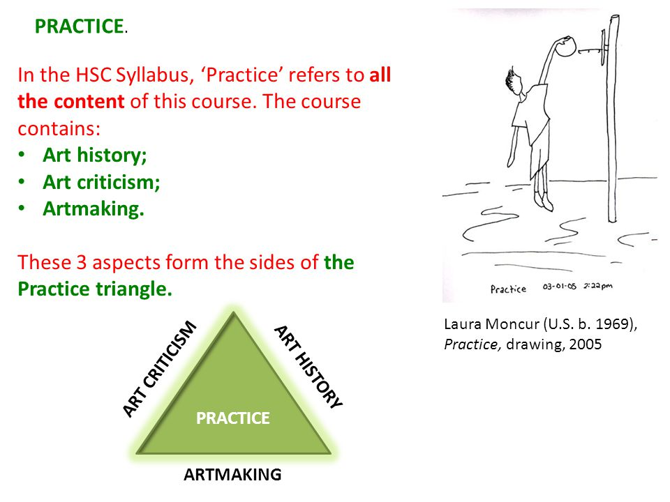 PRACTICE. In the HSC Syllabus, 'Practice' refers to all the content of this course.