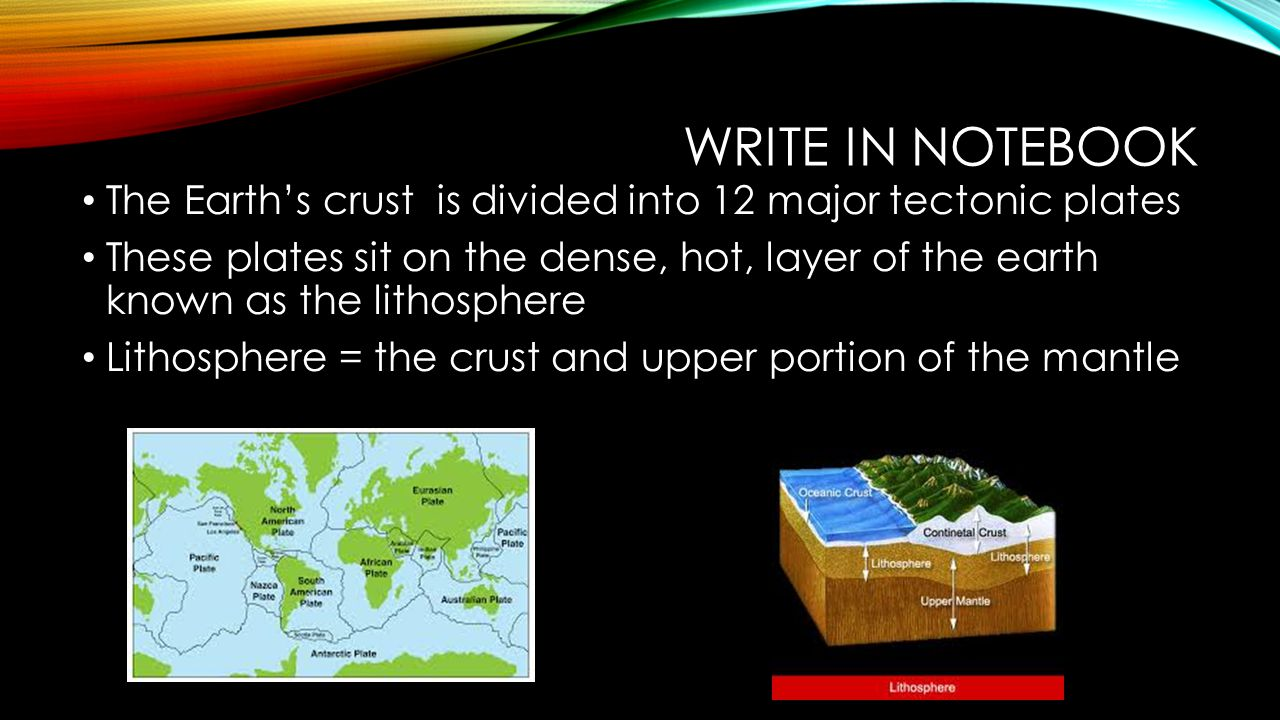 WRITE IN NOTEBOOK The Earth's crust is divided into 12 major tectonic plates These plates sit on the dense, hot, layer of the earth known as the litho