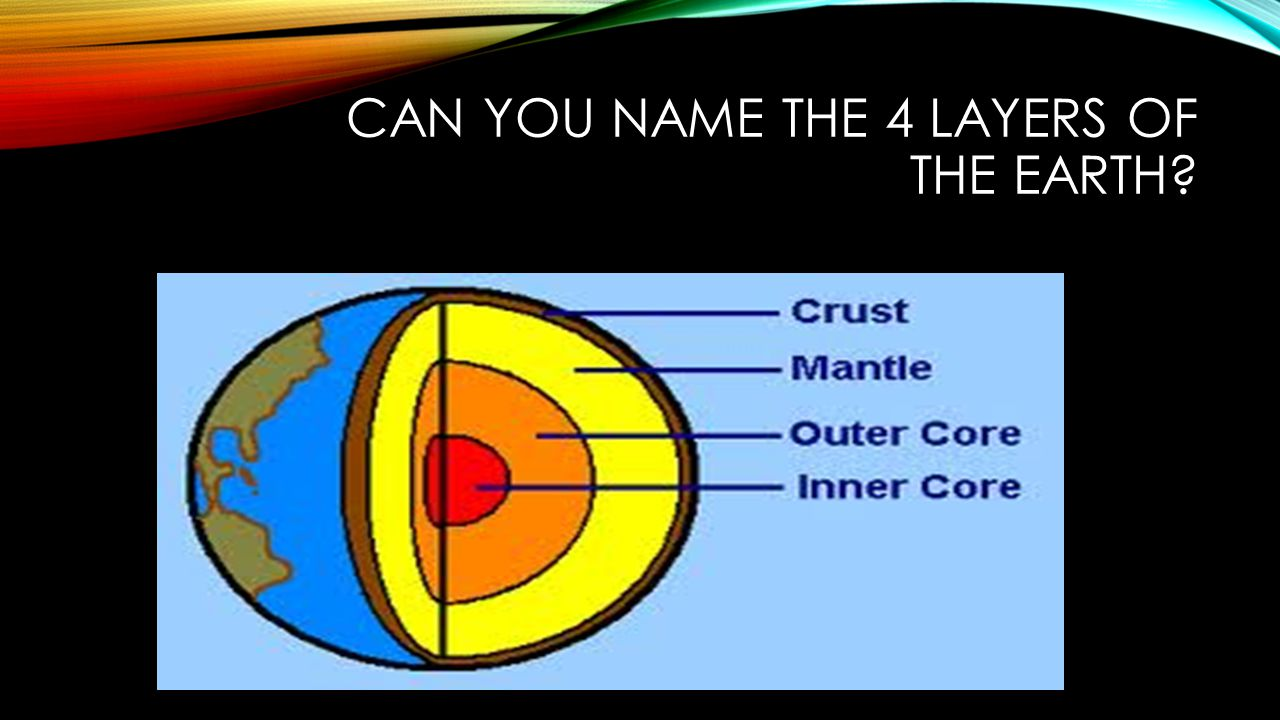CAN YOU NAME THE 4 LAYERS OF THE EARTH?