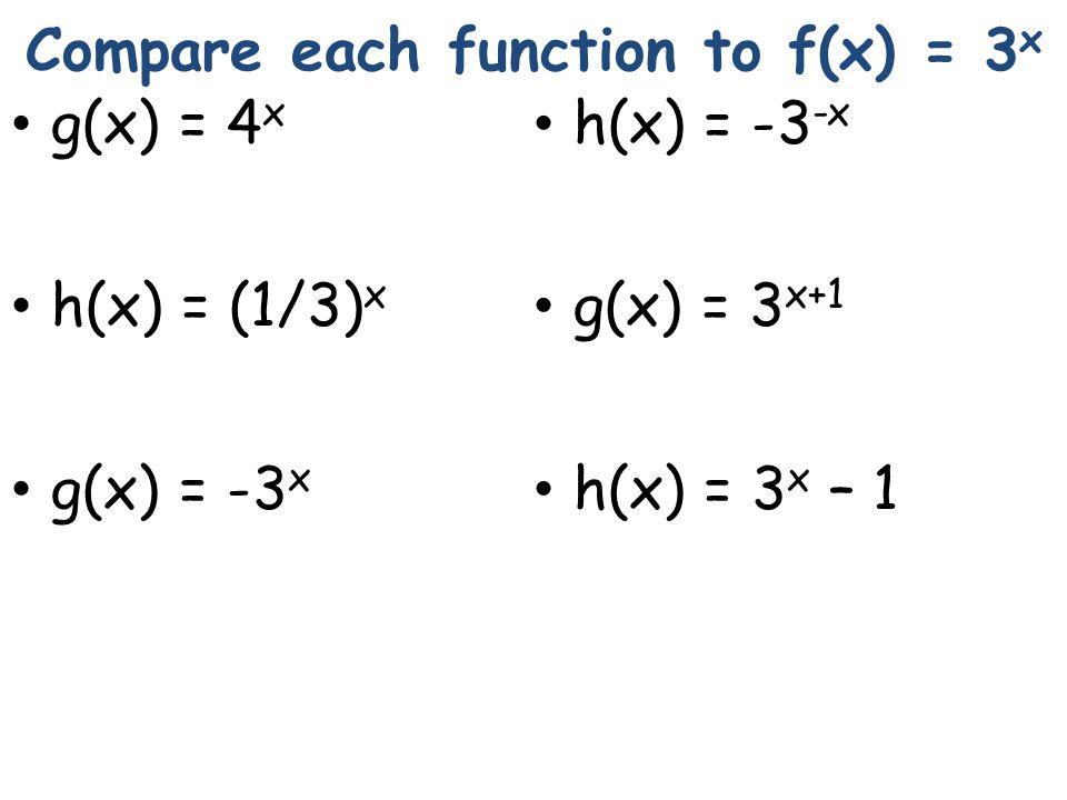 Compare each function to f(x) = 3 x g(x) = 4 x h(x) = (1/3) x g(x) = -3 x h(x) = -3 -x g(x) = 3 x+1 h(x) = 3 x – 1