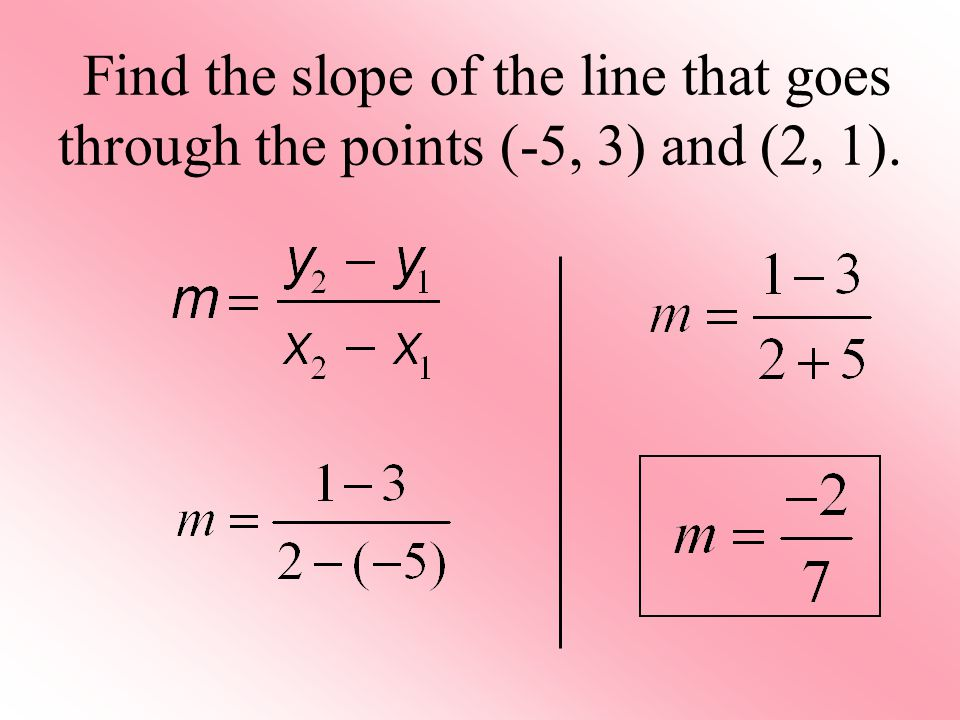 Find the slope of the line that goes through the points (-5, 3) and (2, 1).
