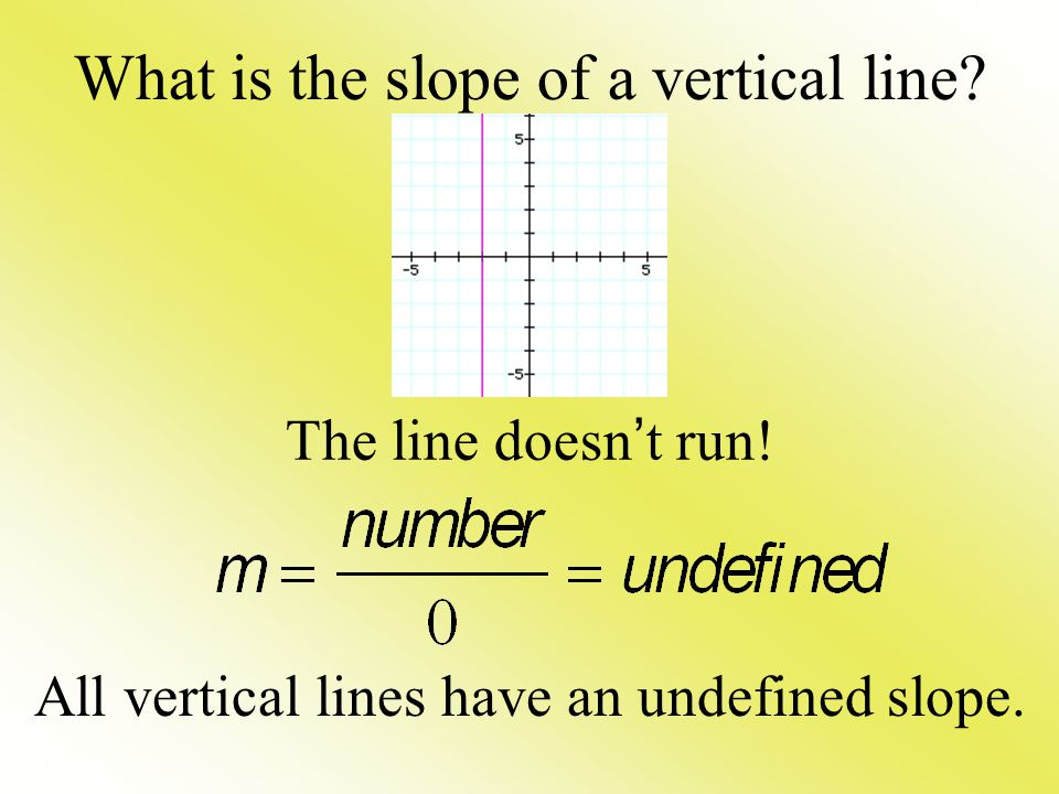 What is the slope of a vertical line? The line doesn't run! All vertical lines have an undefined slope.