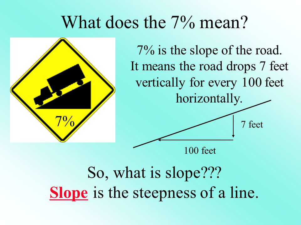 What does the 7% mean? 7% is the slope of the road. It means the road drops 7 feet vertically for every 100 feet horizontally. 7% So, what is slope???