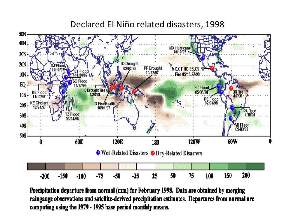 Declared El Niño related disasters, 1998
