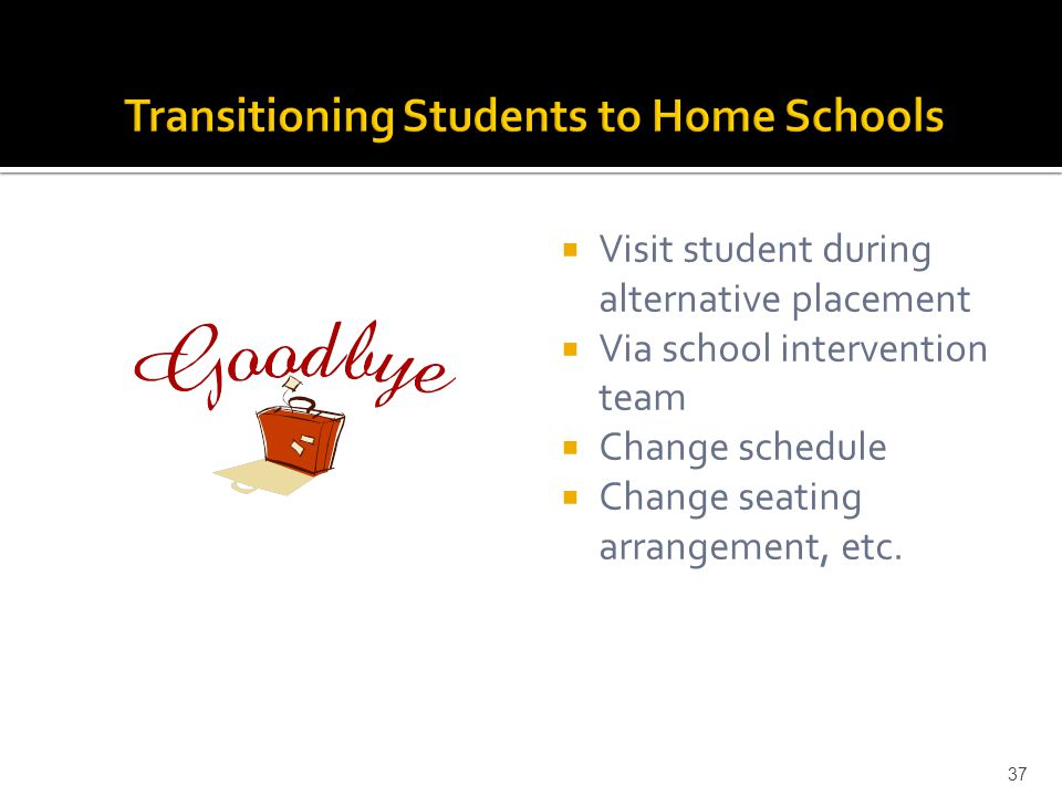  Visit student during alternative placement  Via school intervention team  Change schedule  Change seating arrangement, etc.