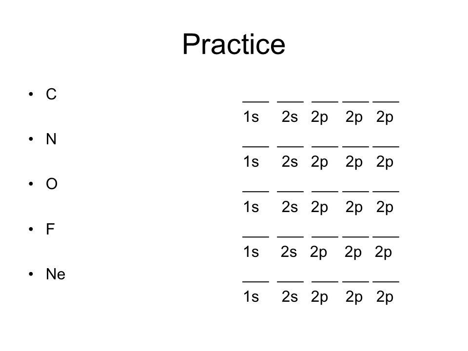 Practice C N O F Ne ___ ___ ___ ___ ___ 1s 2s 2p 2p 2p ___ ___ ___ ___ ___ 1s 2s 2p 2p 2p ___ ___ ___ ___ ___ 1s 2s 2p 2p 2p ___ ___ ___ ___ ___ 1s 2s 2p 2p 2p ___ ___ ___ ___ ___ 1s 2s 2p 2p 2p