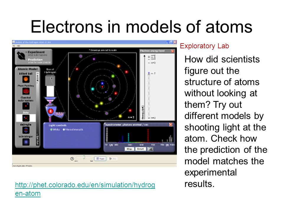 Electrons in models of atoms How did scientists figure out the structure of atoms without looking at them? Try out different models by shooting light