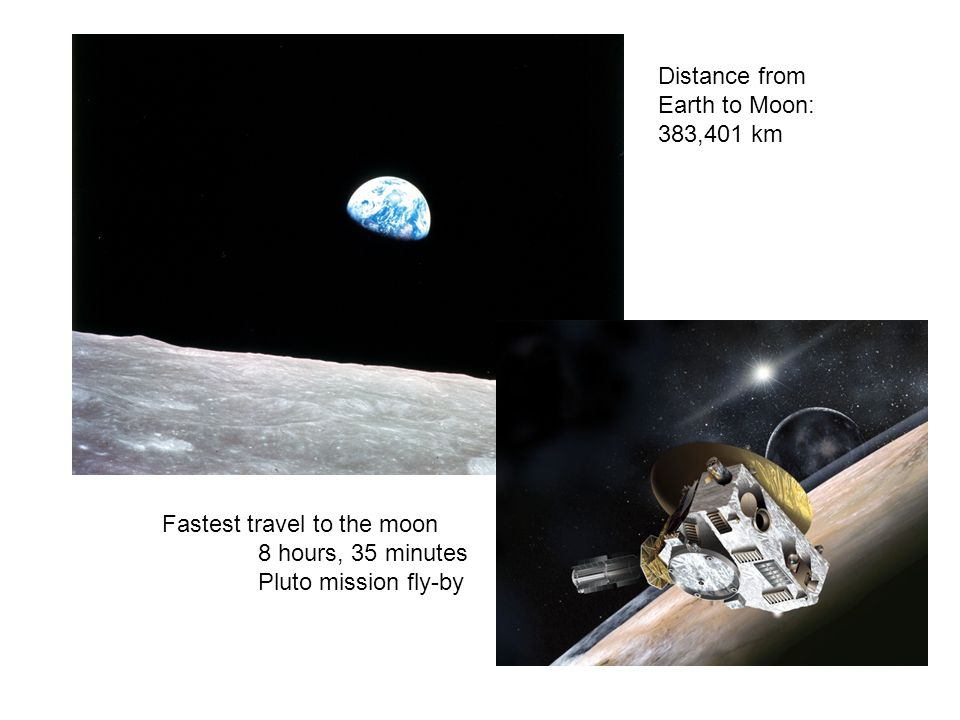 Fastest travel to the moon 8 hours, 35 minutes Pluto mission fly-by Distance from Earth to Moon: 383,401 km