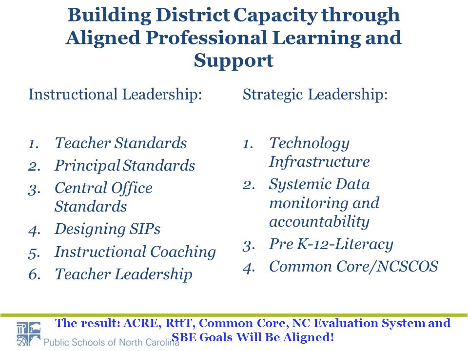 Building District Capacity through Aligned Professional Learning and Support Instructional Leadership: 1.Teacher Standards 2.Principal Standards 3.Central Office Standards 4.Designing SIPs 5.Instructional Coaching 6.Teacher Leadership Strategic Leadership: 1.Technology Infrastructure 2.Systemic Data monitoring and accountability 3.Pre K-12-Literacy 4.Common Core/NCSCOS The result: ACRE, RttT, Common Core, NC Evaluation System and SBE Goals Will Be Aligned!