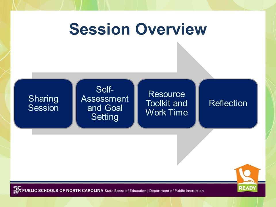 Session Overview Sharing Session Self- Assessment and Goal Setting Resource Toolkit and Work Time Reflection