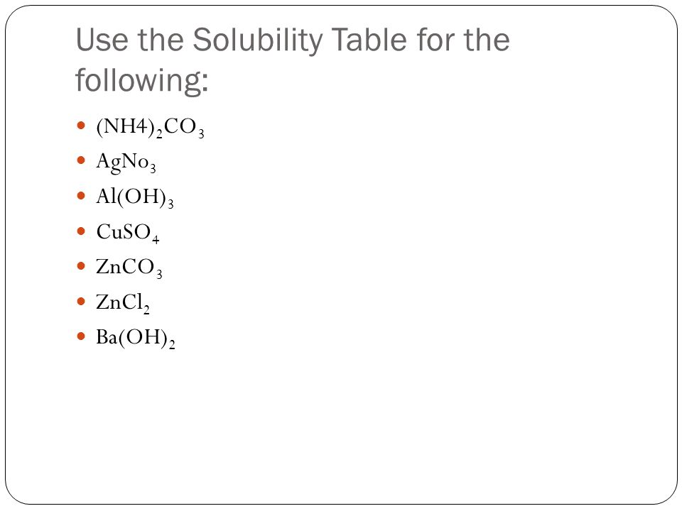 Use the Solubility Table for the following: (NH4) 2 CO 3 AgNo 3 Al(OH) 3 CuSO 4 ZnCO 3 ZnCl 2 Ba(OH) 2