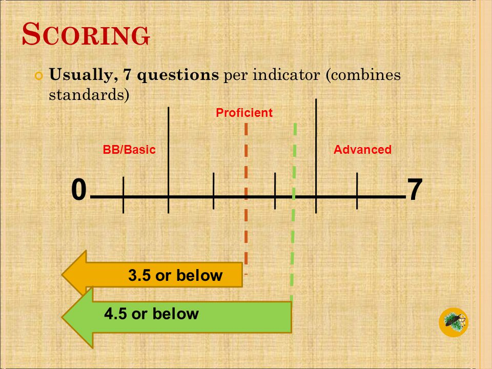 S CORING Usually, 7 questions per indicator (combines standards) BB/Basic Proficient Advanced 07 3.5 or below 4.5 or below