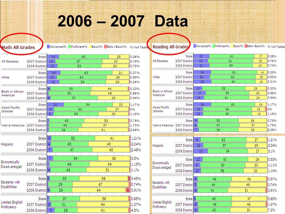 9 2006 – 2007 Data