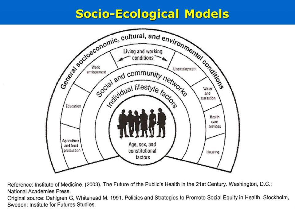 Socio-Ecological Models