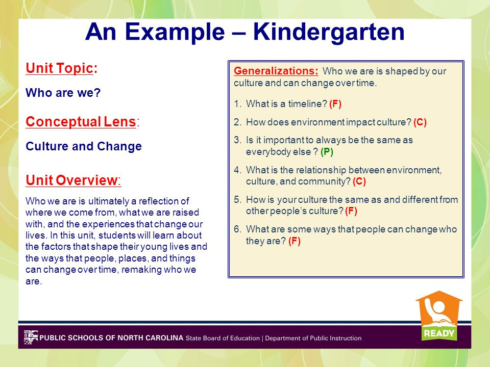 An Example – Kindergarten Unit Topic: Who are we? Conceptual Lens: Culture and Change Unit Overview: Who we are is ultimately a reflection of where we