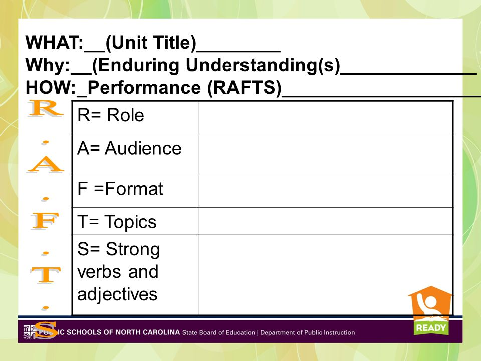 R= Role A= Audience F =Format T= Topics S= Strong verbs and adjectives WHAT:__(Unit Title)________ Why:__(Enduring Understanding(s)_____________ HOW:_