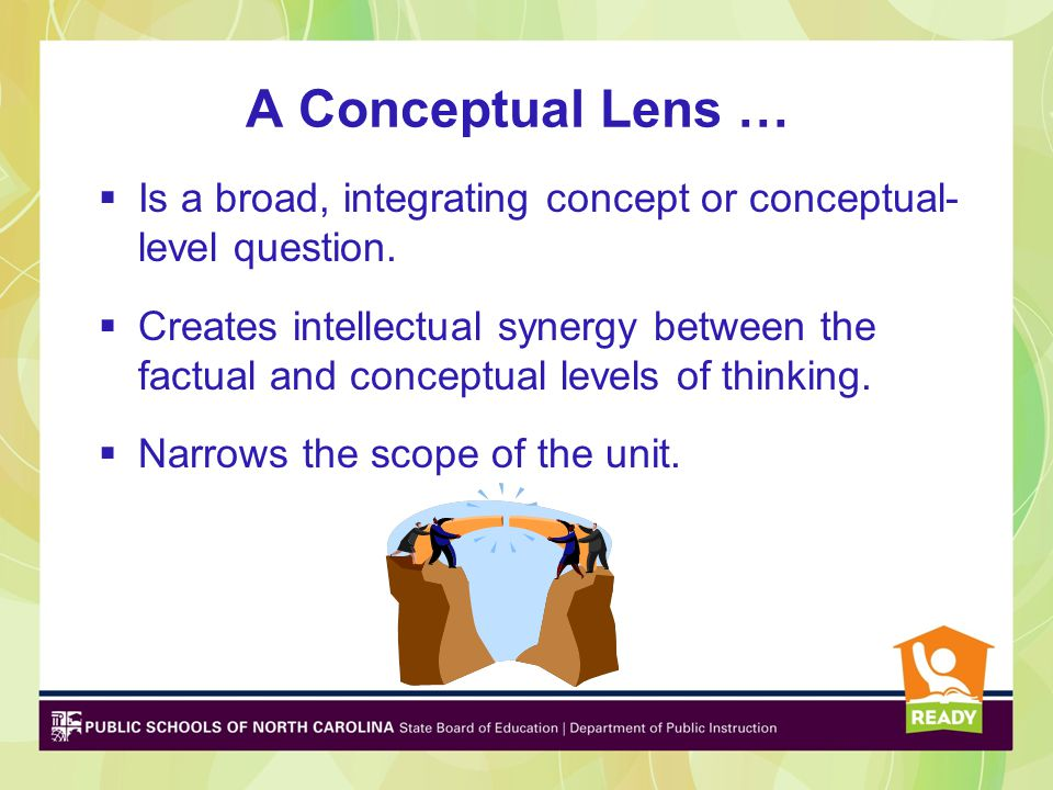 A Conceptual Lens …  Is a broad, integrating concept or conceptual- level question.  Creates intellectual synergy between the factual and conceptual
