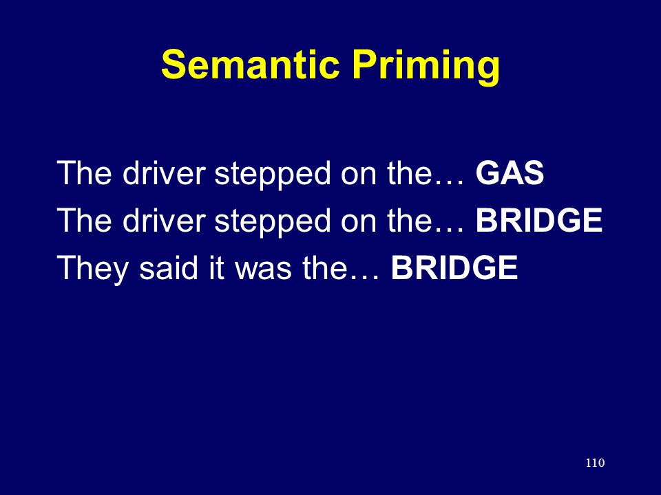 110 Semantic Priming The driver stepped on the… GAS The driver stepped on the… BRIDGE They said it was the… BRIDGE