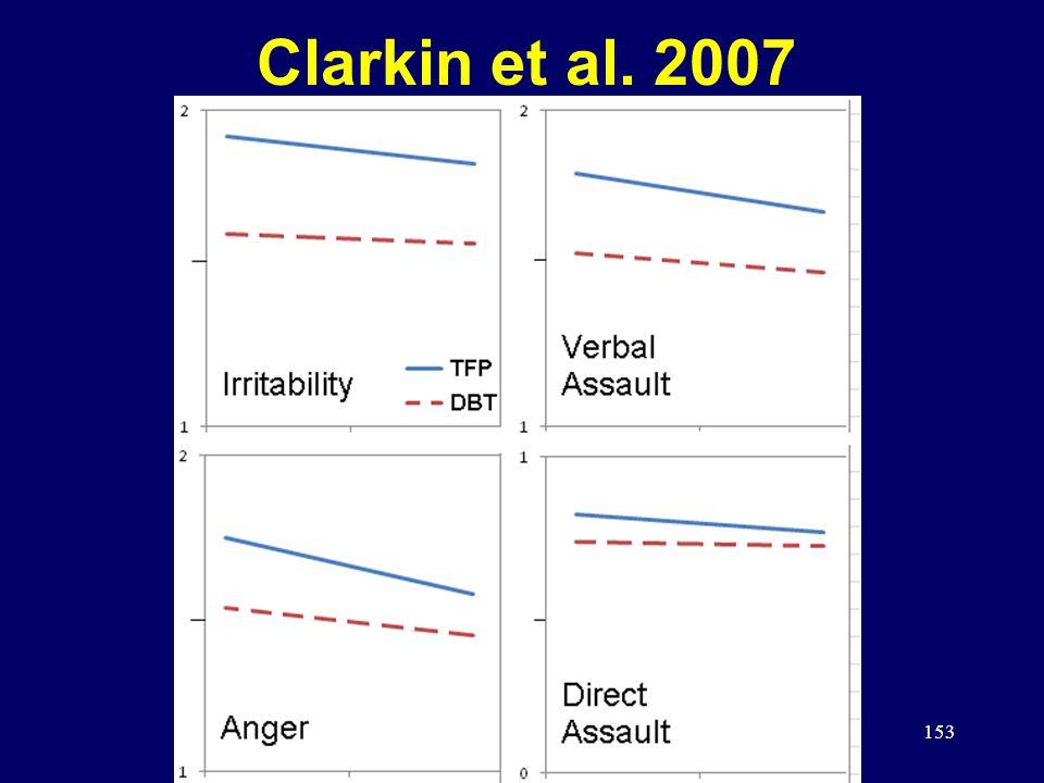 153 Clarkin et al. 2007