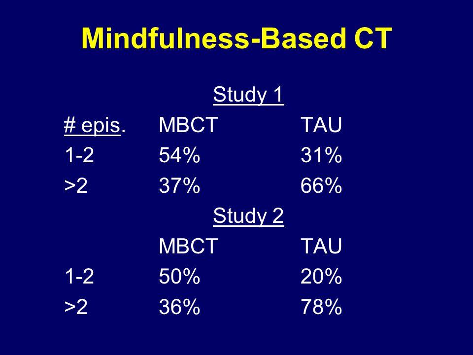 Mindfulness-Based CT Study 1 # epis.MBCTTAU 1-254%31% >2 37%66% Study 2 MBCTTAU 1-250%20% >236%78%