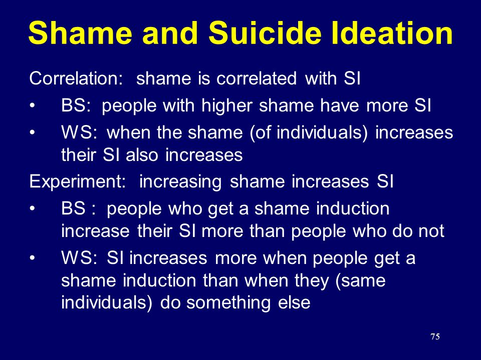 75 Correlation: shame is correlated with SI BS: people with higher shame have more SI WS: when the shame (of individuals) increases their SI also increases Experiment: increasing shame increases SI BS : people who get a shame induction increase their SI more than people who do not WS: SI increases more when people get a shame induction than when they (same individuals) do something else Shame and Suicide Ideation