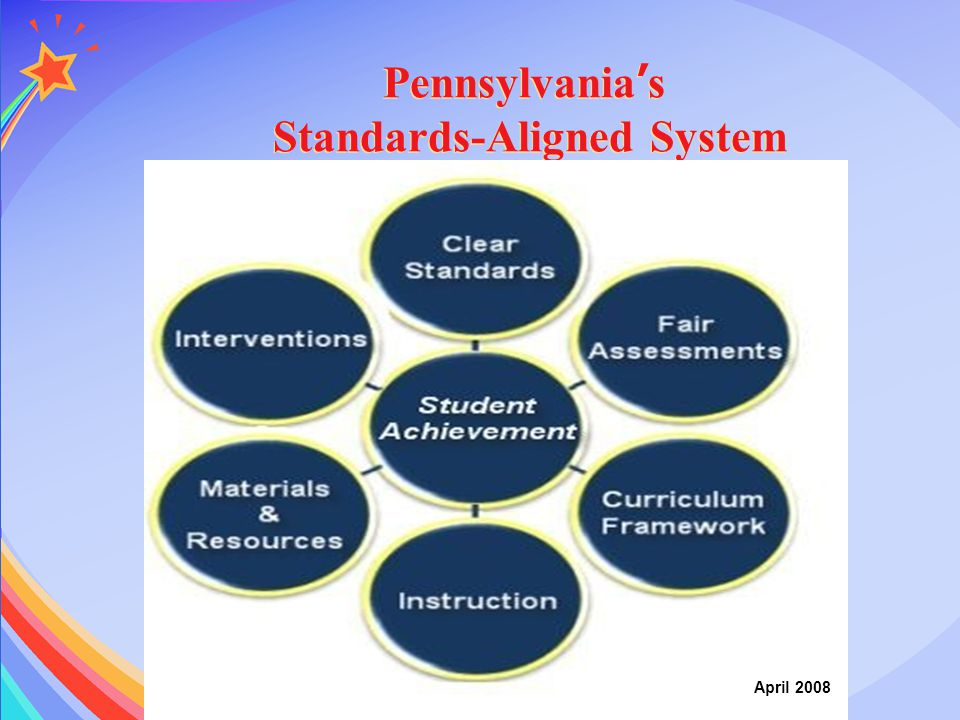© 2006 Success for All Foundation14 Benchmark Assessments Examples 4Sight Benchmark Assessments Riverside Publishing Dynamic Indicators of Basic Early Literacy Skills (DIBELS)