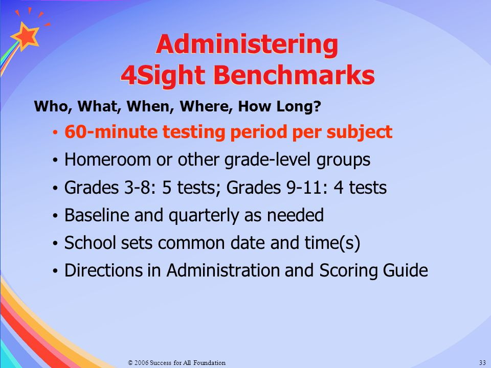 © 2006 Success for All Foundation33 Administering 4Sight Benchmarks Who, What, When, Where, How Long? 60-minute testing period per subject Homeroom or