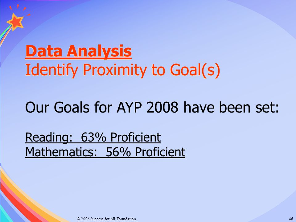 Data Analysis Identify Proximity to Goal(s) © 2006 Success for All Foundation46 Our Goals for AYP 2008 have been set: Reading: 63% Proficient Mathemat