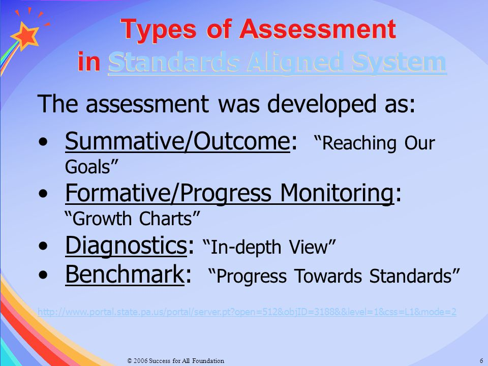 © 2006 Success for All Foundation67 Activity: Primary Questions How many students are proficient school-wide in Mathematics.