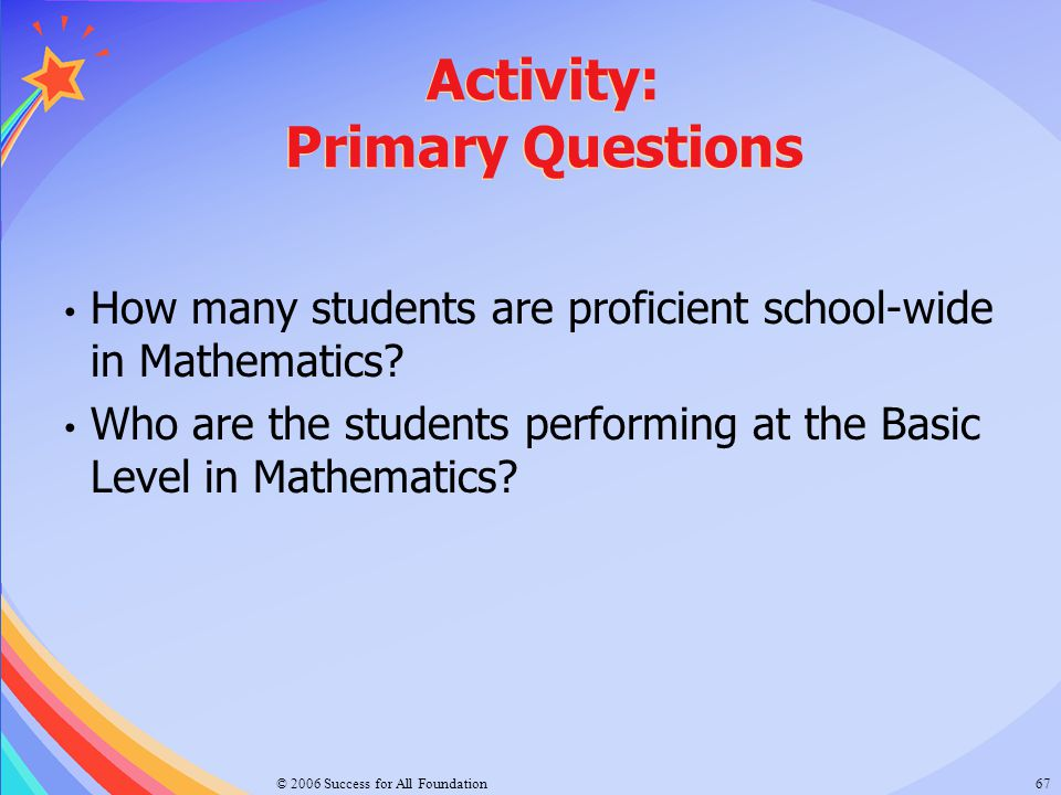© 2006 Success for All Foundation67 Activity: Primary Questions How many students are proficient school-wide in Mathematics? Who are the students perf