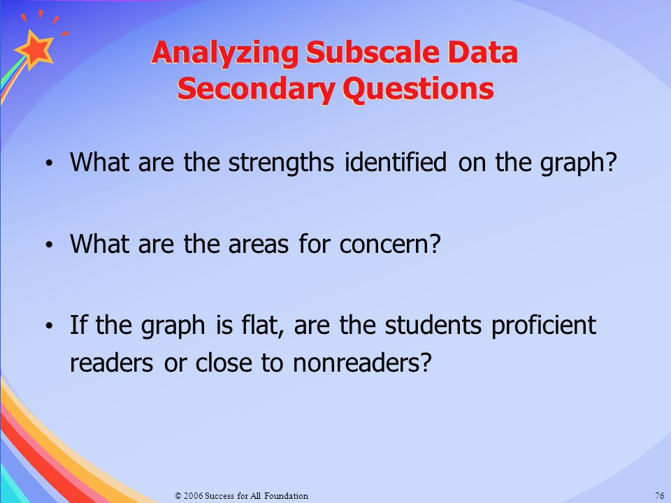 © 2006 Success for All Foundation76 Analyzing Subscale Data Secondary Questions What are the strengths identified on the graph? What are the areas for