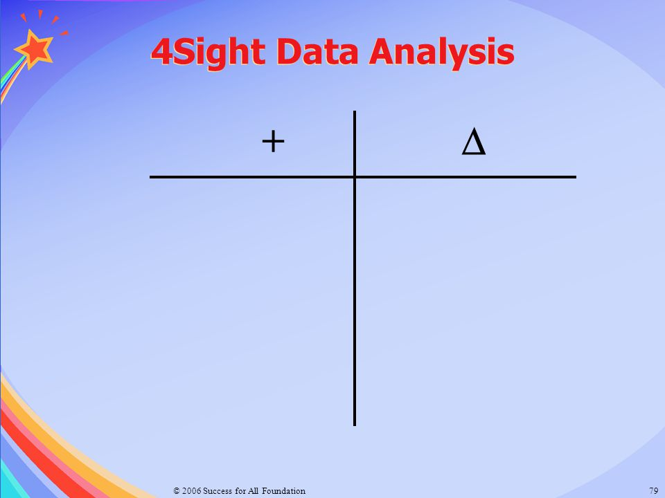 © 2006 Success for All Foundation79 4Sight Data Analysis ++