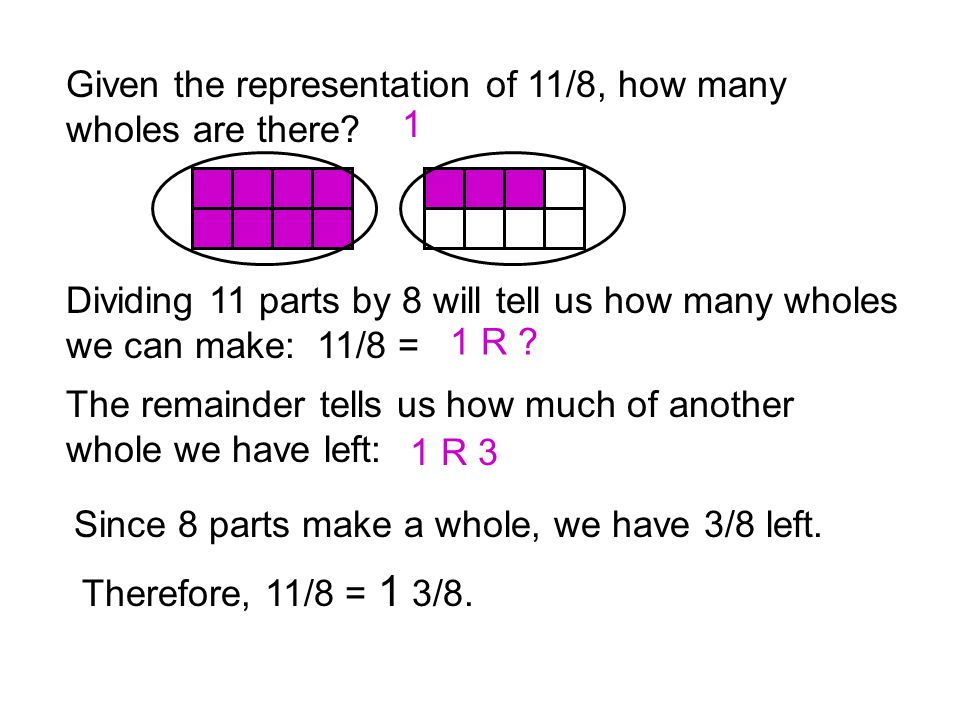 Given the representation of 11/8, how many wholes are there? 1 Dividing 11 parts by 8 will tell us how many wholes we can make: 11/8 = The remainder t