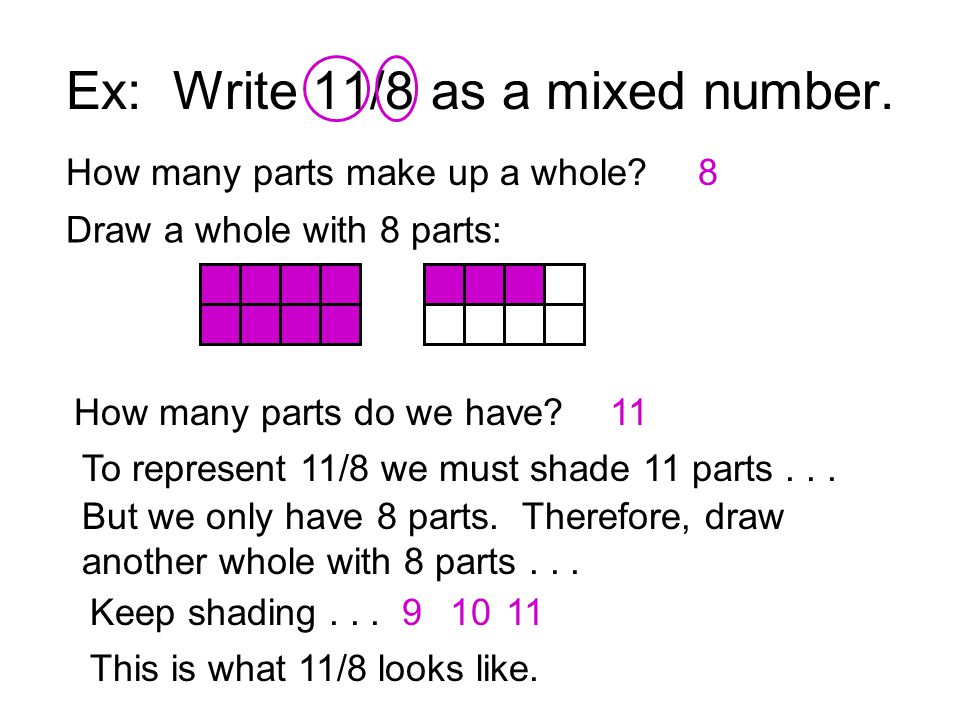 Ex: Write 11/8 as a mixed number. How many parts make up a whole?8 Draw a whole with 8 parts: How many parts do we have?11 To represent 11/8 we must s