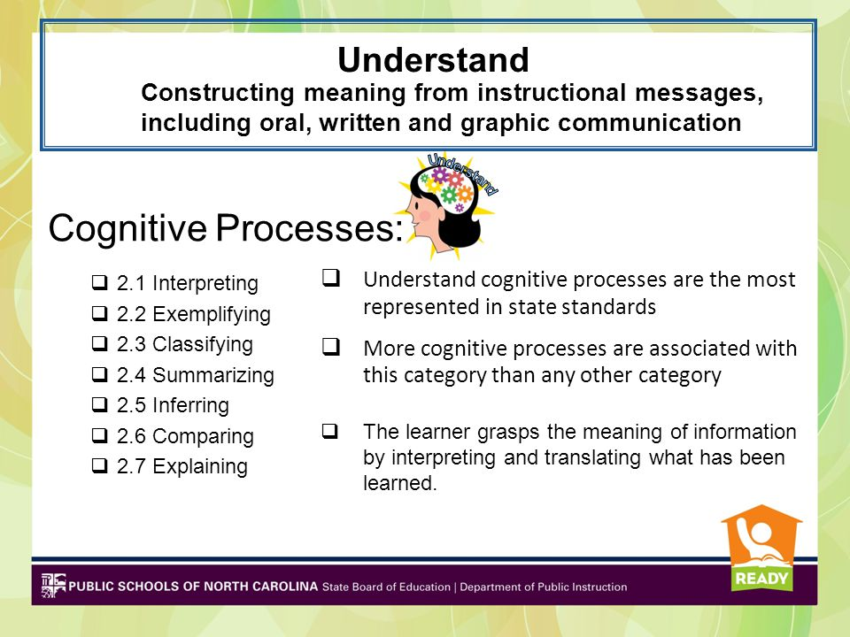 Understand Constructing meaning from instructional messages, including oral, written and graphic communication Cognitive Processes:  2.1 Interpreting