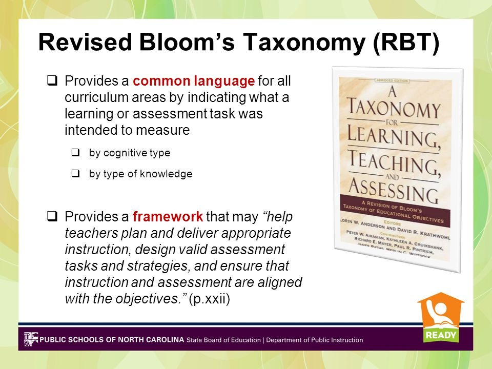 Revised Bloom's Taxonomy (RBT)  Provides a common language for all curriculum areas by indicating what a learning or assessment task was intended to