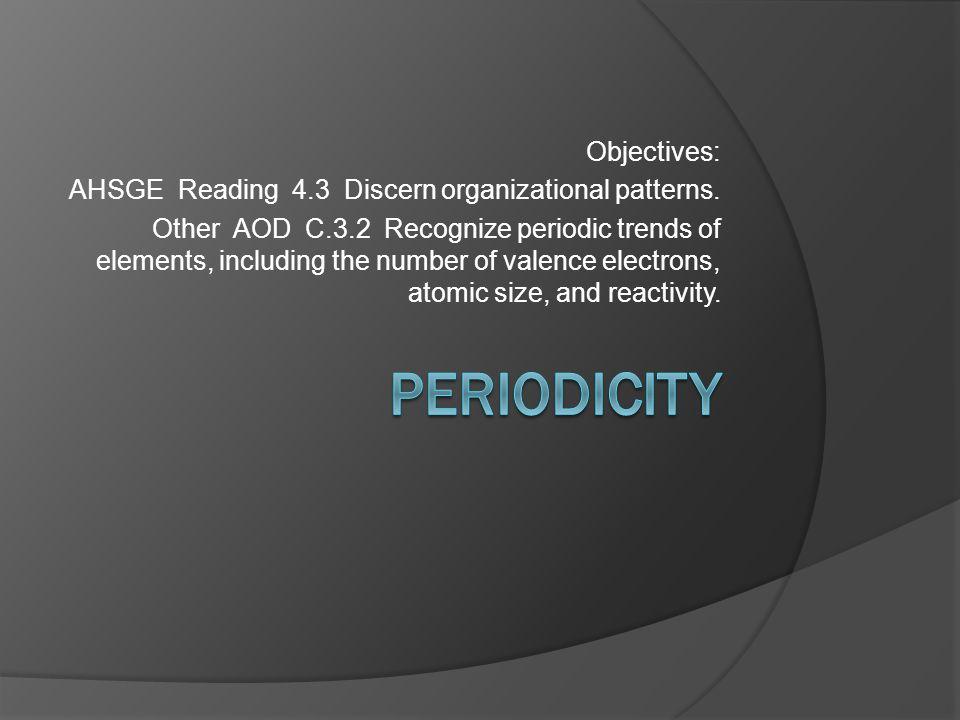 Objectives: AHSGE Reading 4.3 Discern organizational patterns.